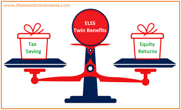 ELSS tax saving and wealth creation