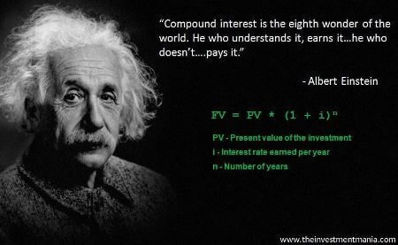 Compound Interest – A Real 8th Wonder!