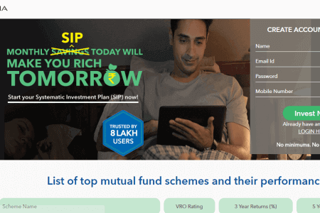 FundsIndia Login – Get Started in Just 7 Minutes