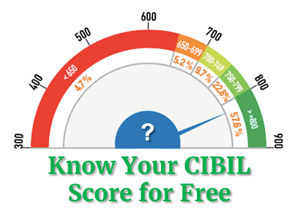 How to Check CIBIL Score Online for Free