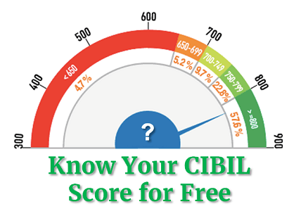 How to Check CIBIL Score Online for Free | The Investment Mania
